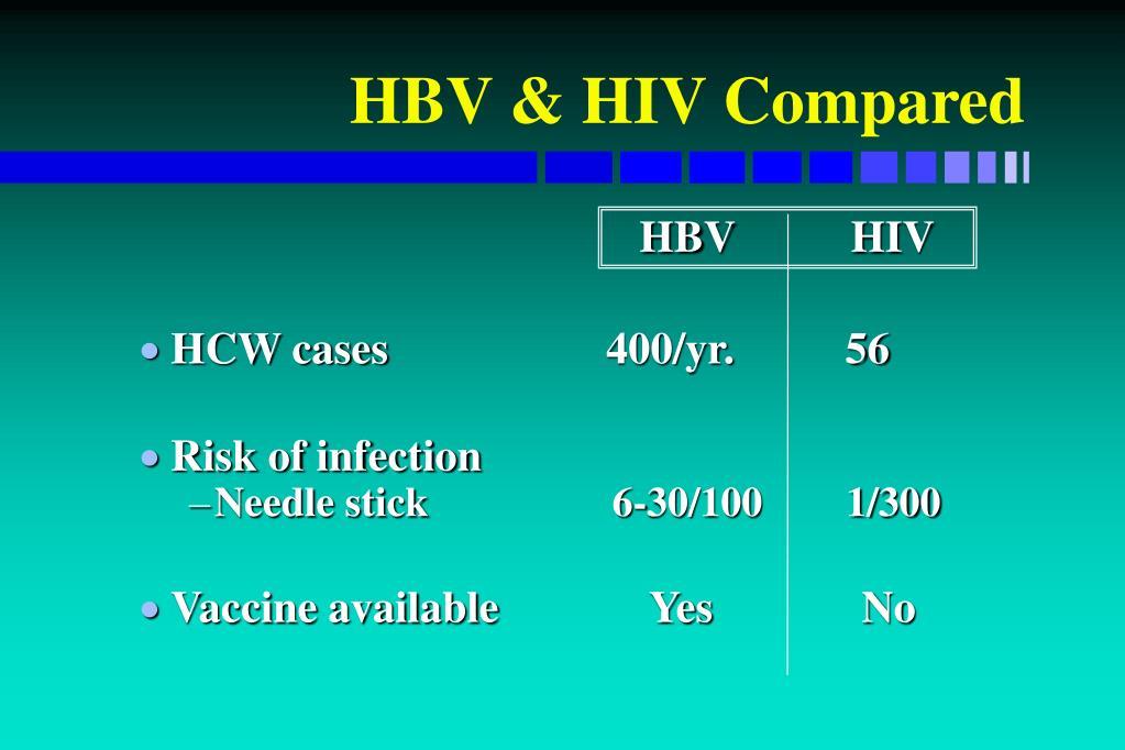 HBV & HIV Compared