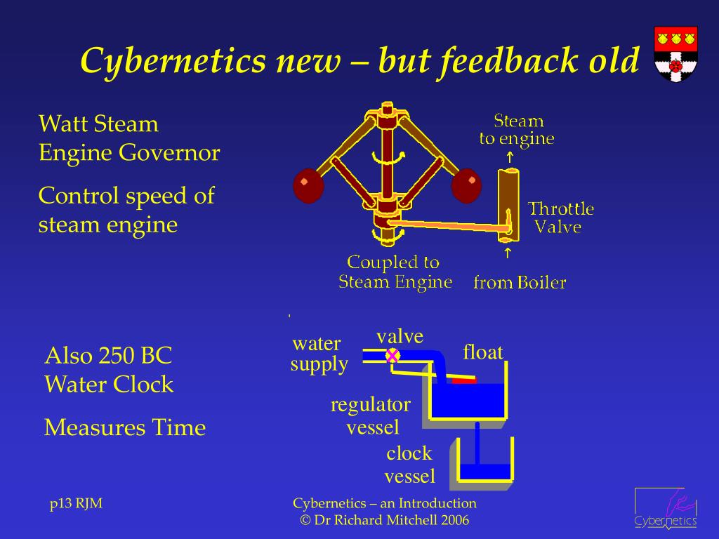 Cybernetics new – but feedback old