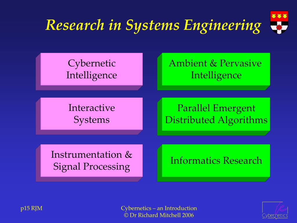 Research in Systems Engineering