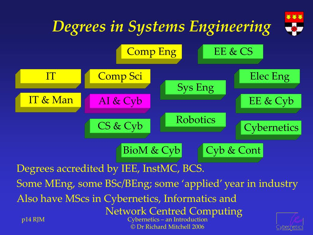 Degrees in Systems Engineering