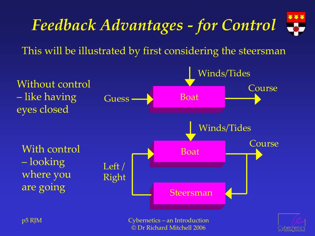 Feedback Advantages - for Control