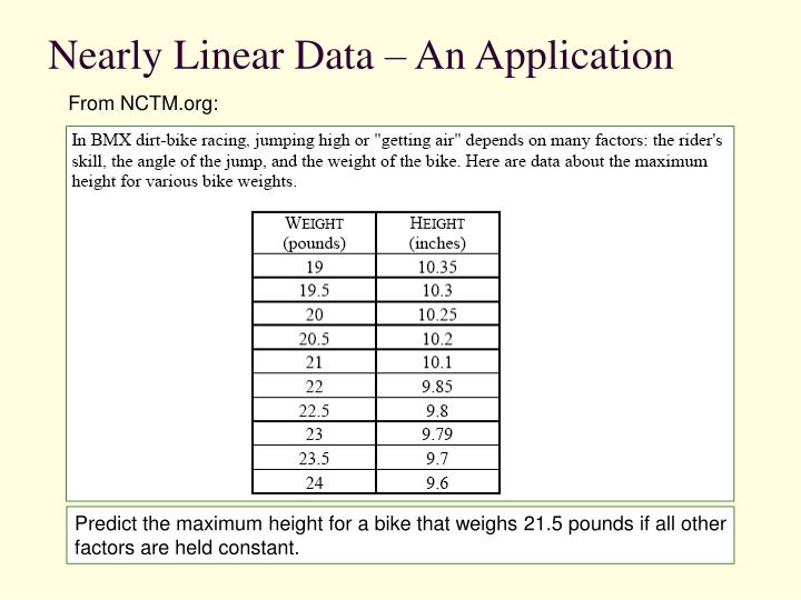 Nearly Linear Data – An Application