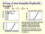 solving a linear inequality graphically example 1