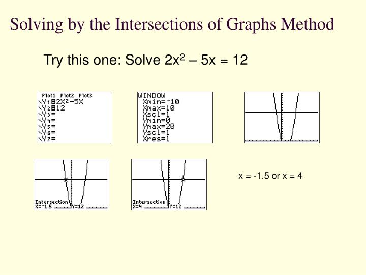 Solving by the Intersections of Graphs Method