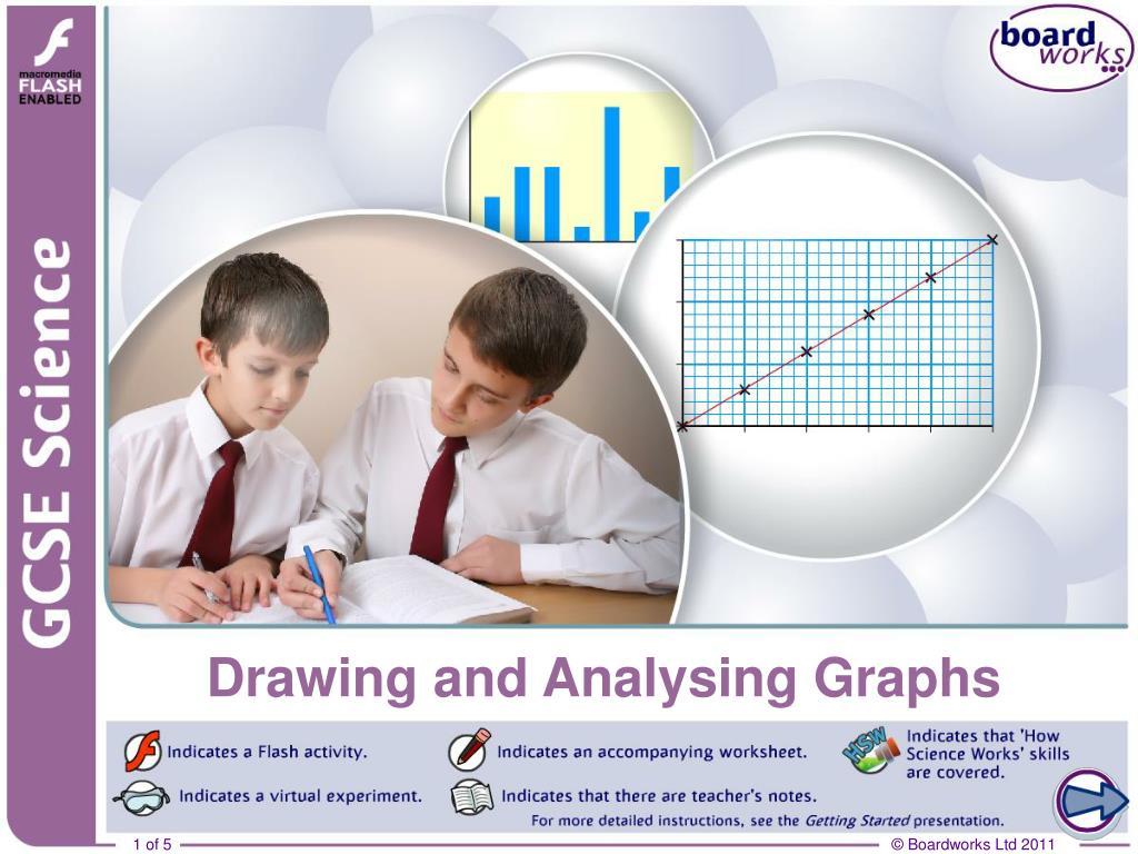 Drawing and Analysing Graphs