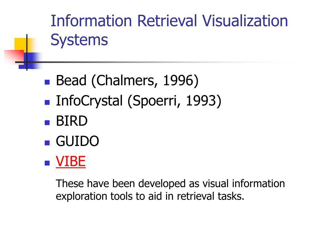 Information Retrieval Visualization Systems