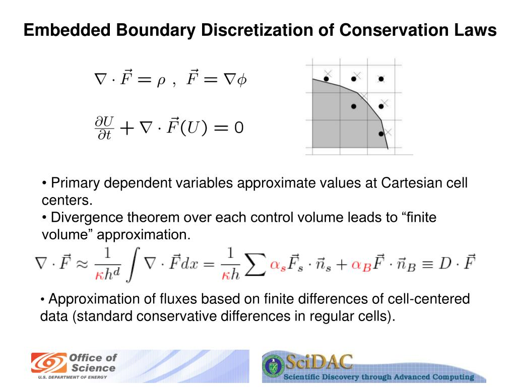 Embedded Boundary Discretization of Conservation Laws