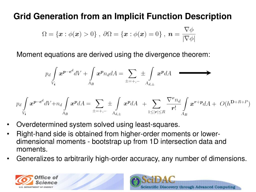 Grid Generation from an Implicit Function Description