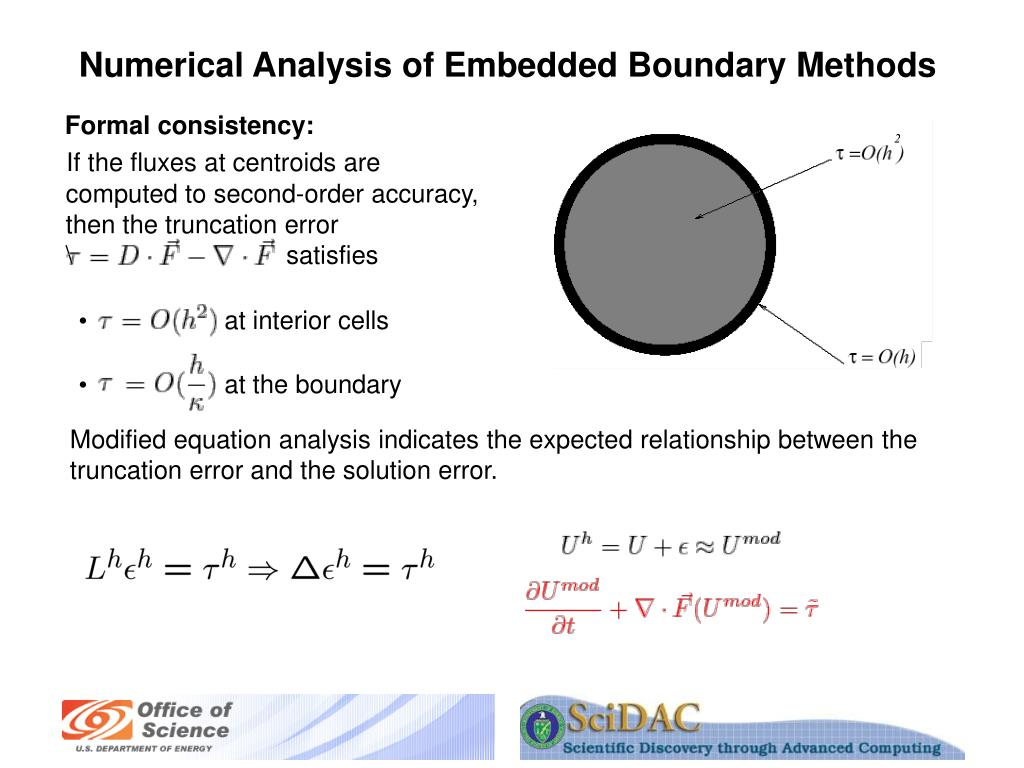 Numerical Analysis of Embedded Boundary Methods