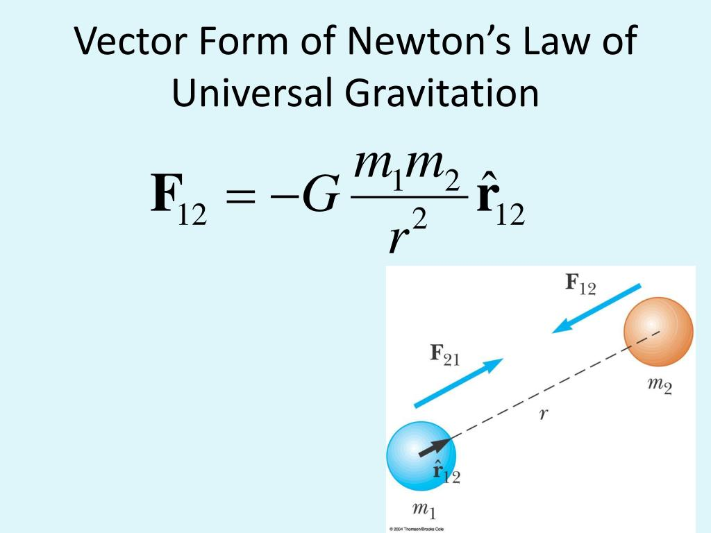 universal gravitation A summary of the universal law of gravitation in 's newton and gravitation learn exactly what happened in this chapter, scene, or section of newton and gravitation and what it means perfect for acing essays, tests, and quizzes, as well as for writing lesson plans.