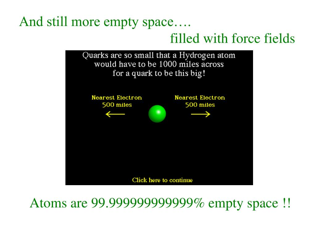 And still more empty space….