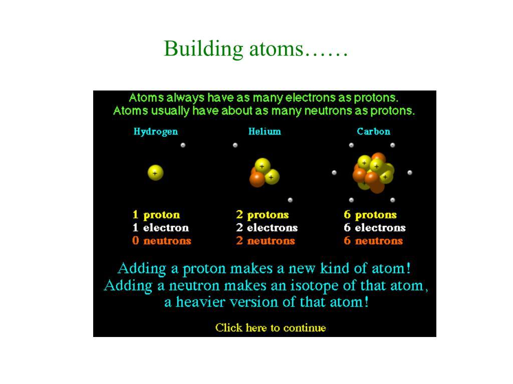 Building atoms……