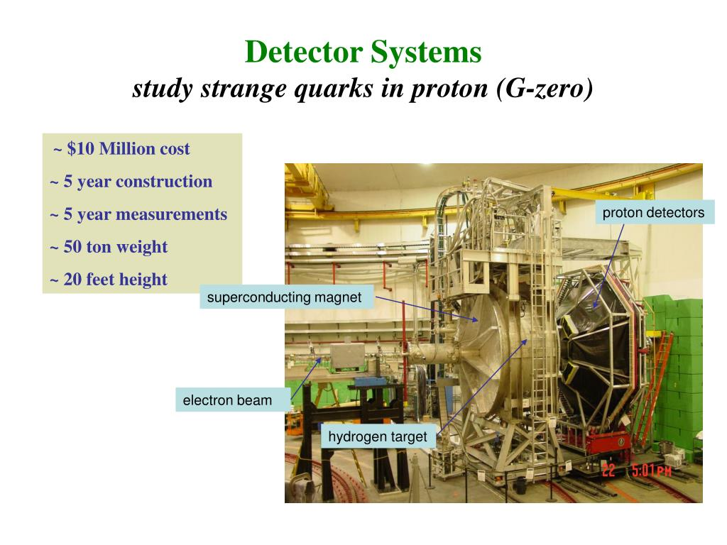 Detector Systems