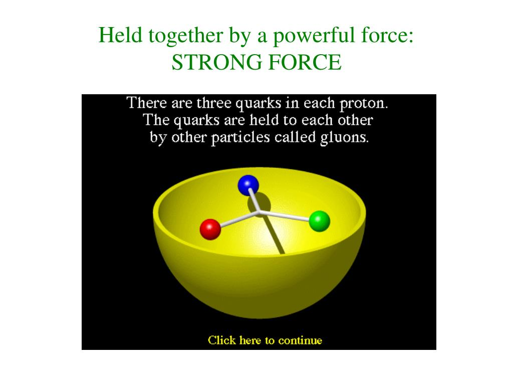 Held together by a powerful force: