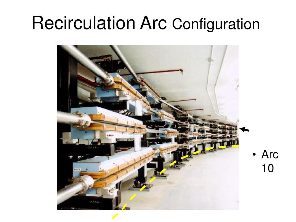 Recirculation Arc
