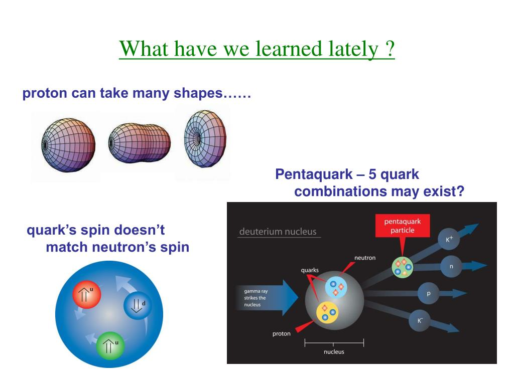 Pentaquark – 5 quark combinations may exist?