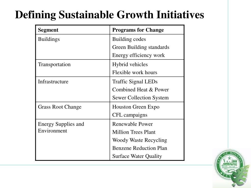 Defining Sustainable Growth Initiatives