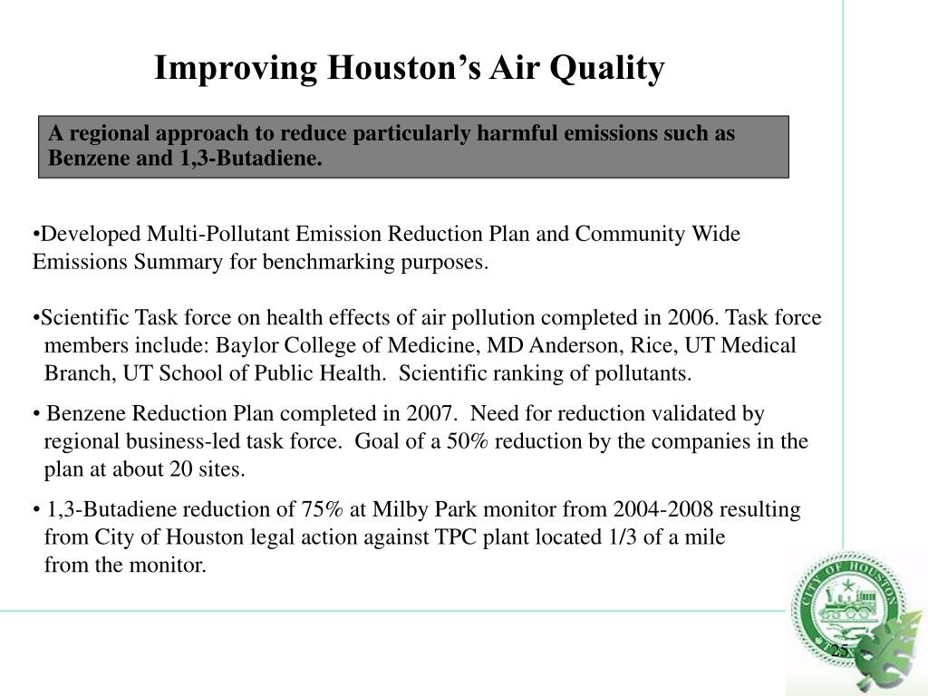 Improving Houston's Air Quality