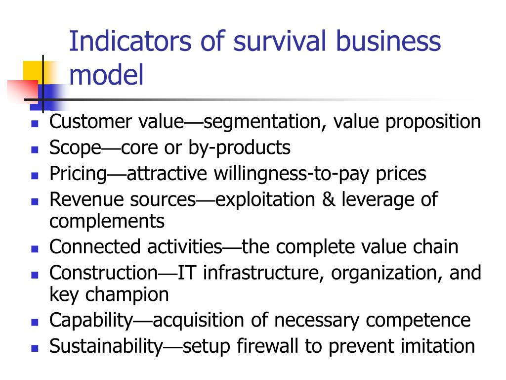 Indicators of survival business model