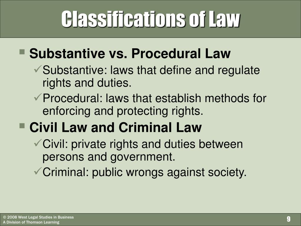 Classifications of Law