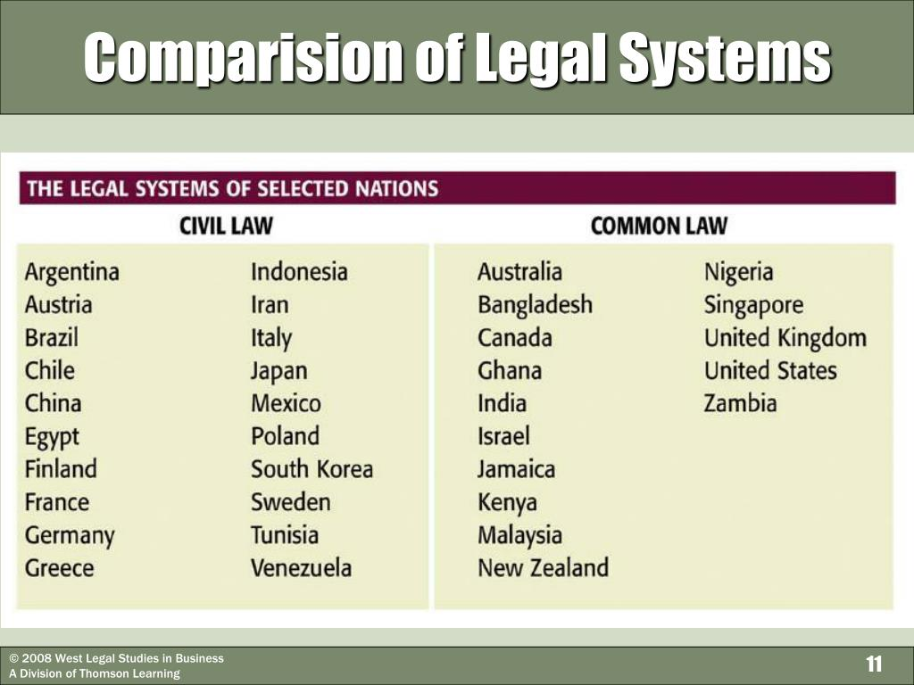 Comparision of Legal Systems