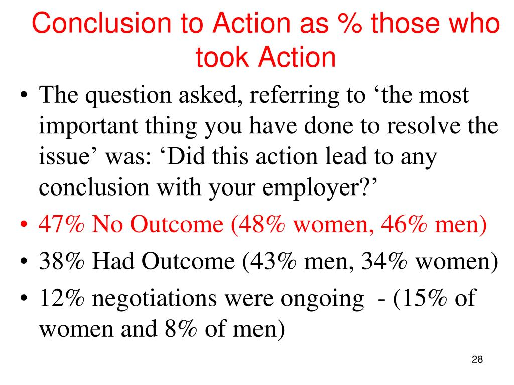 Conclusion to Action as % those who took Action