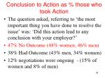 conclusion to action as those who took action