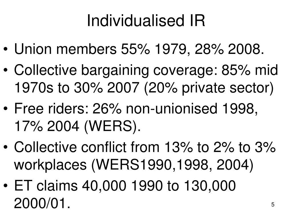 Individualised IR