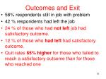 outcomes and exit
