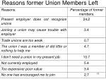 reasons former union members left