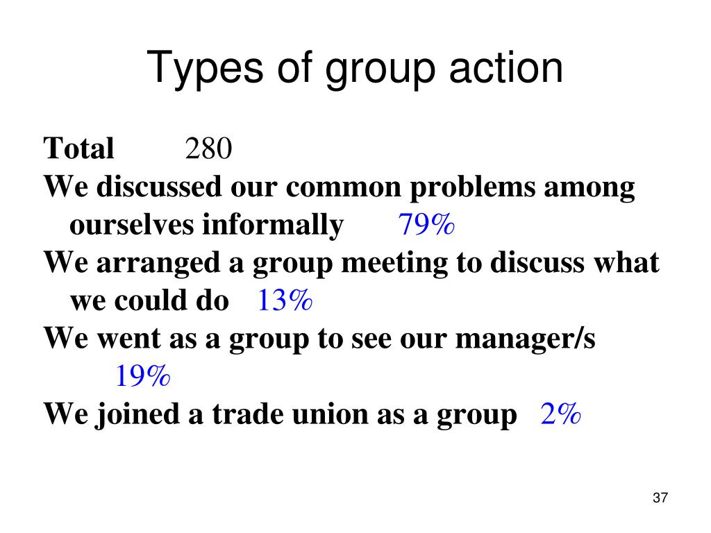 Types of group action