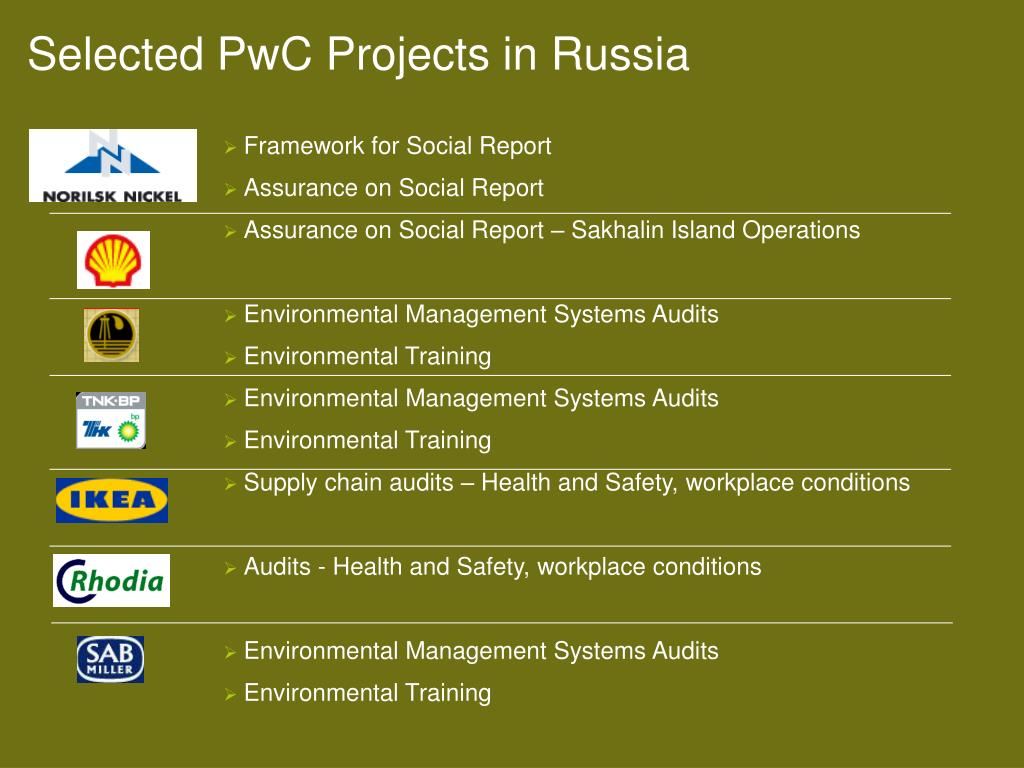 Selected PwC Projects in Russia