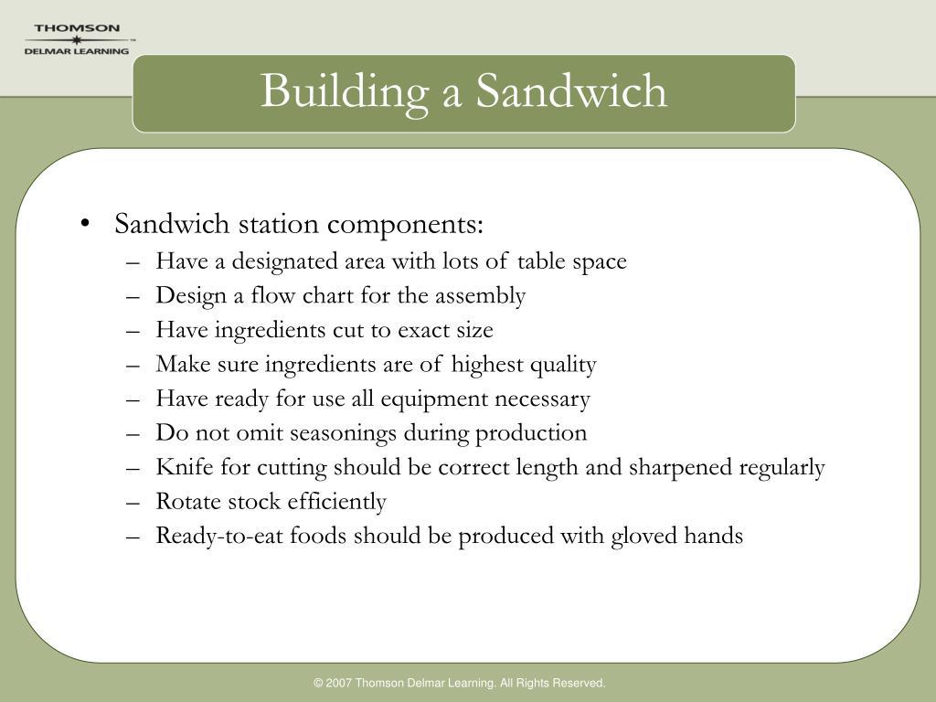 Building a Sandwich