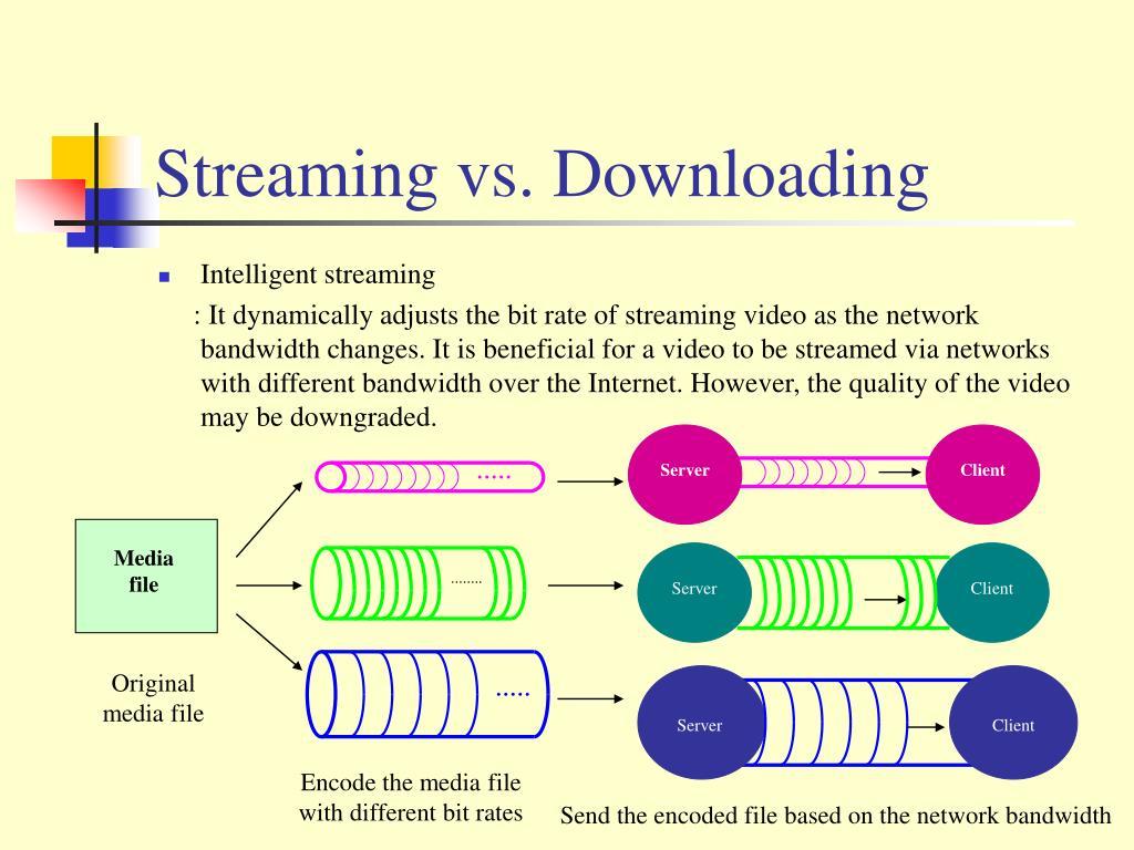 Streaming vs. Downloading