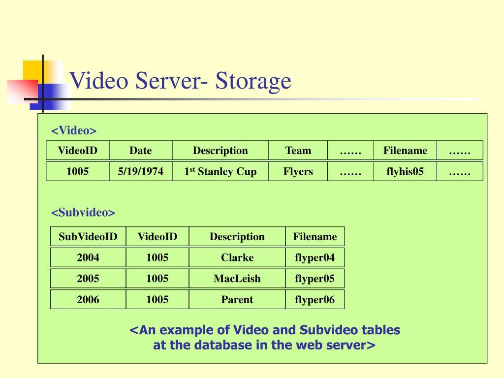 Video Server- Storage