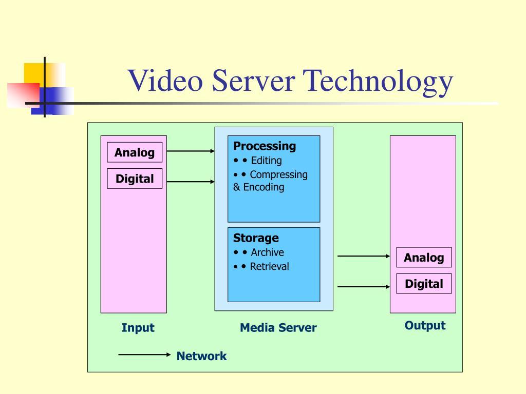 Video Server Technology