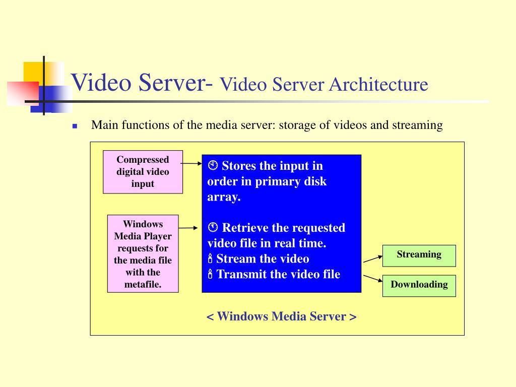 Video Server-