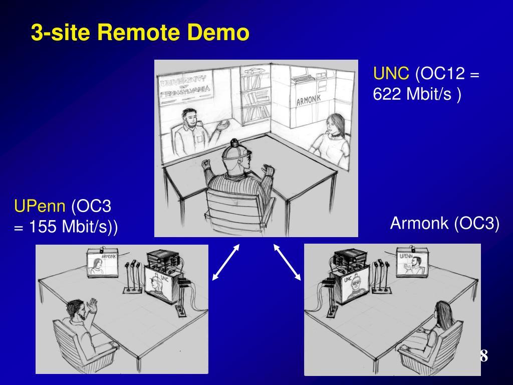3-site Remote Demo