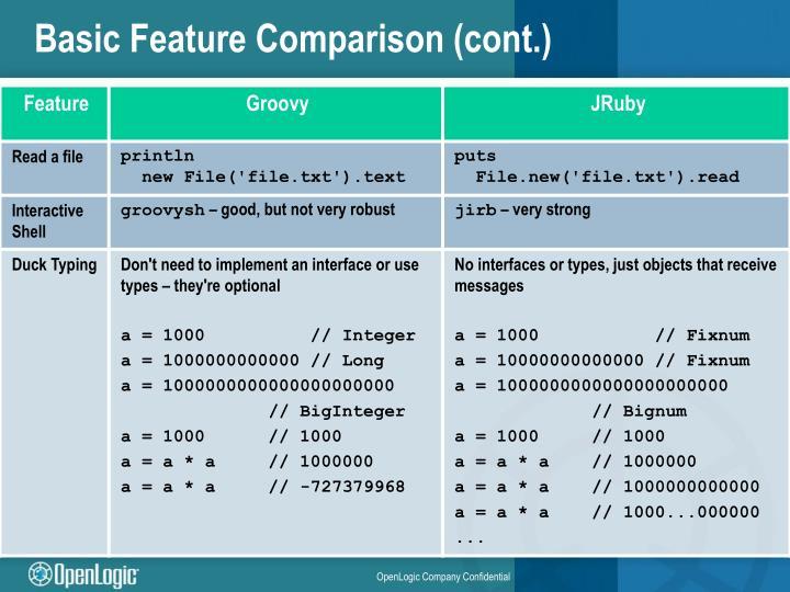 Basic Feature Comparison (cont.)