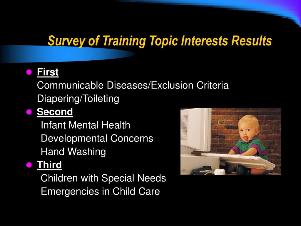 Survey of Training Topic Interests Results