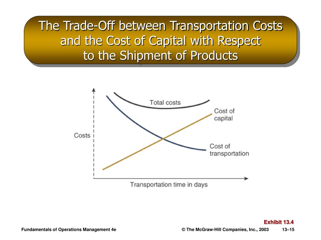 The Trade-Off between Transportation Costs