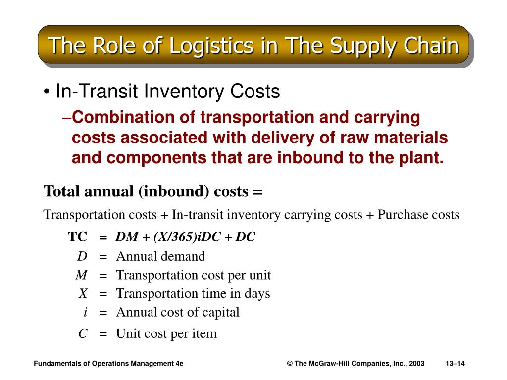The Role of Logistics in The Supply Chain