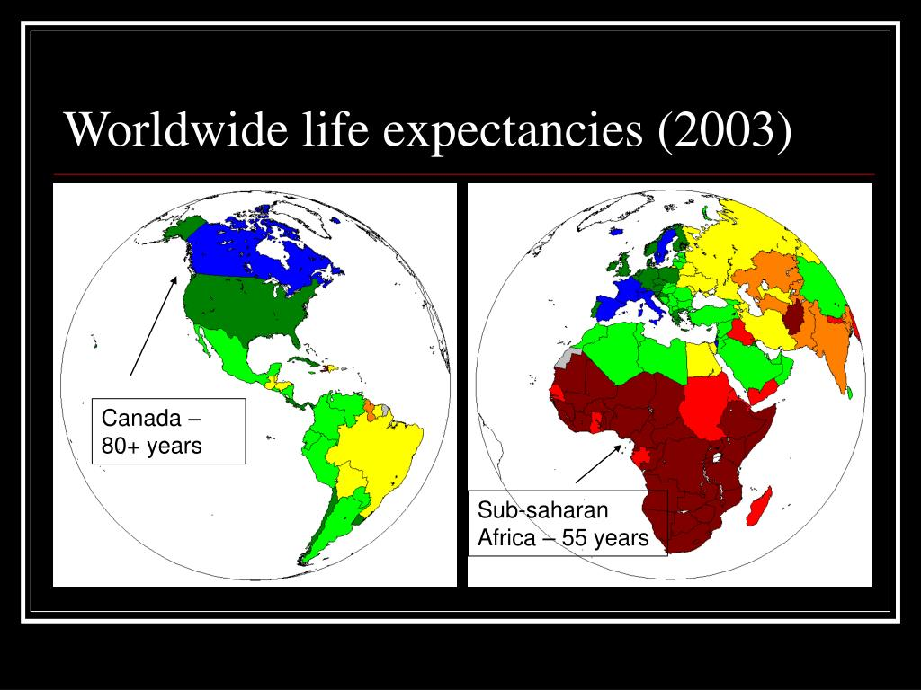 Worldwide life expectancies (2003)