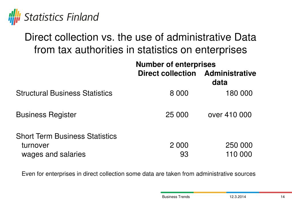 Direct collection vs. the use of administrative Data