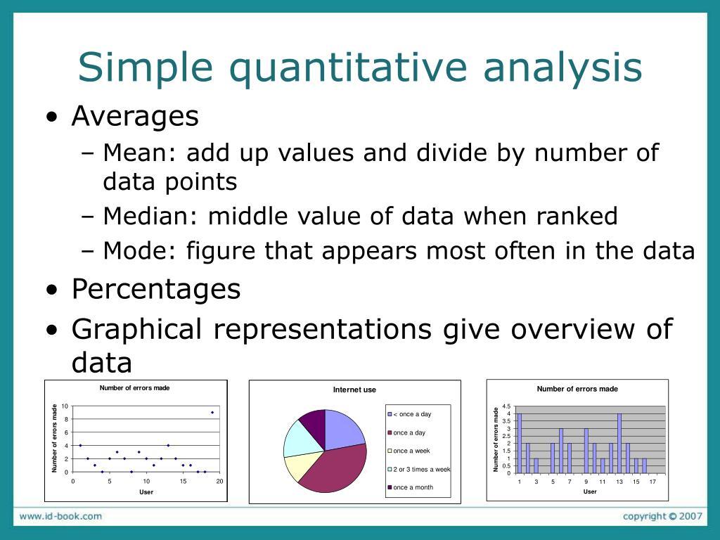 Simple quantitative analysis