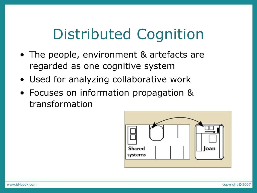 Distributed Cognition