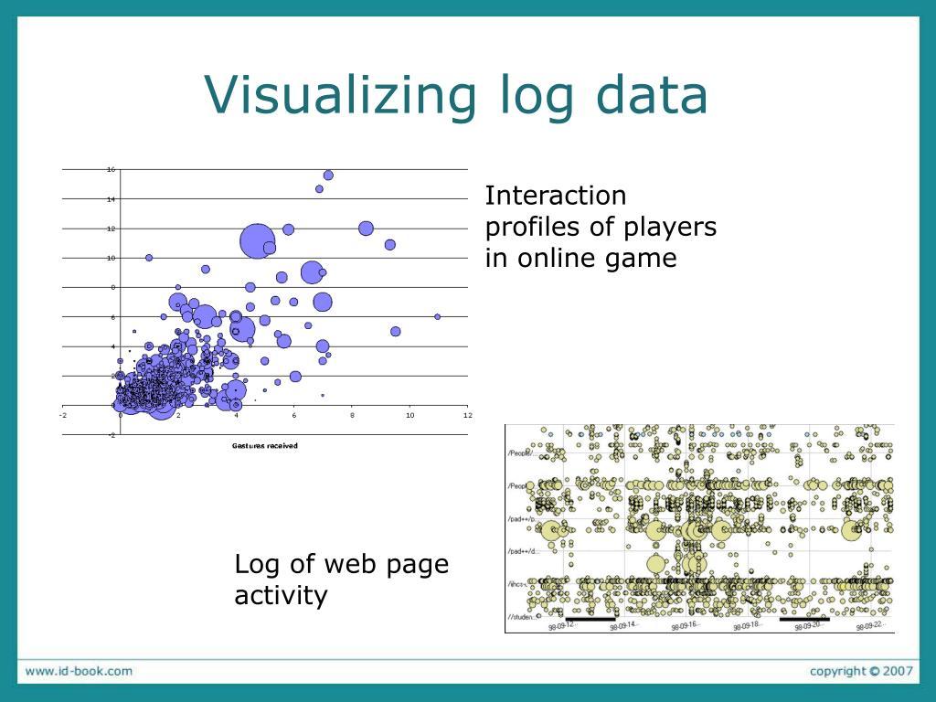 Visualizing log data