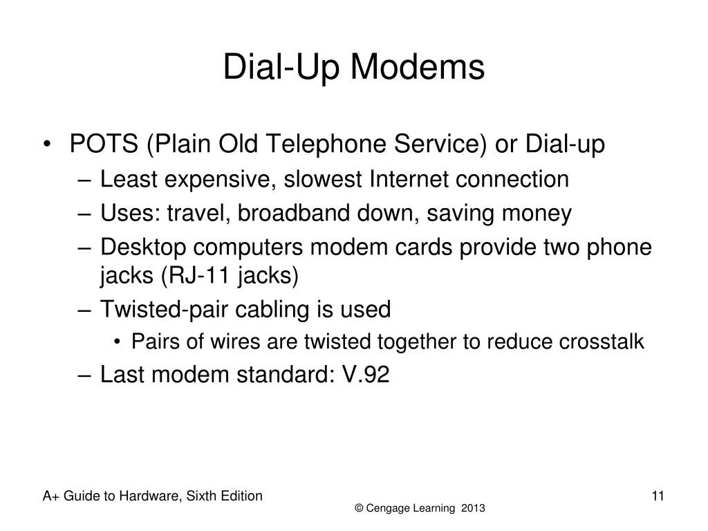 Dial-Up Modems