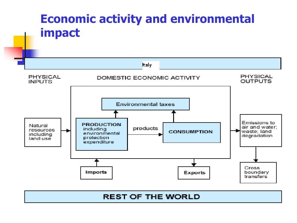 Economic activity and environmental impact
