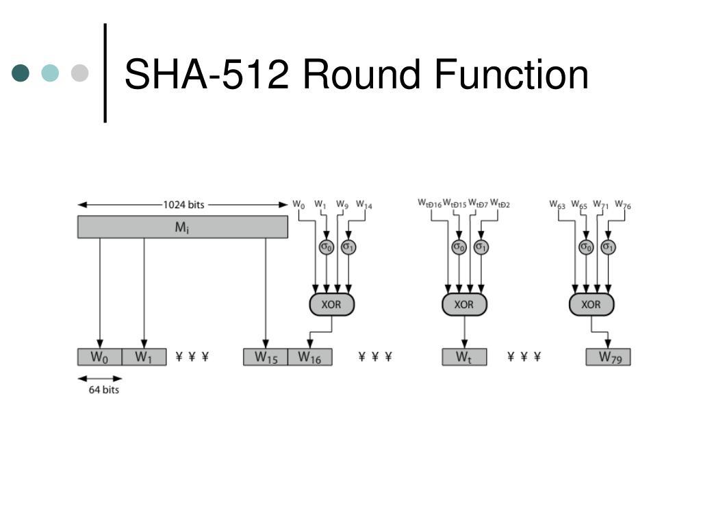 SHA-512